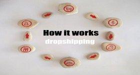 Fare Dropshipping senza partita iva - tutto quello che devi sapere