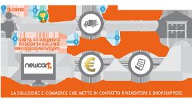 NewCart e il dropshipping: novità e maggiori opportunità di e-commerce